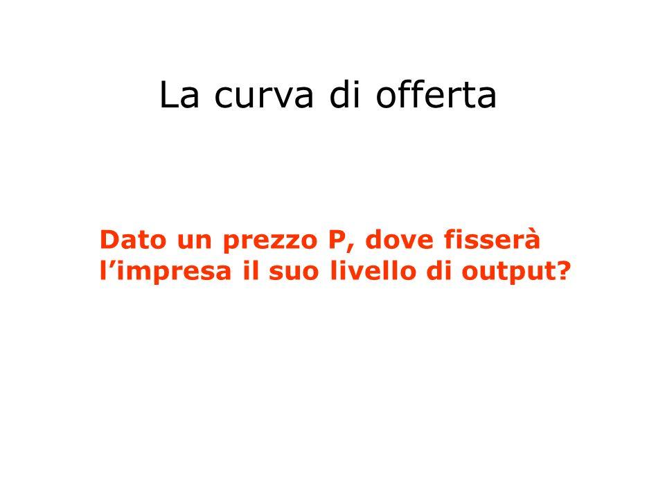 La curva di offerta Dato un prezzo P, dove fisserà limpresa il suo livello di output?