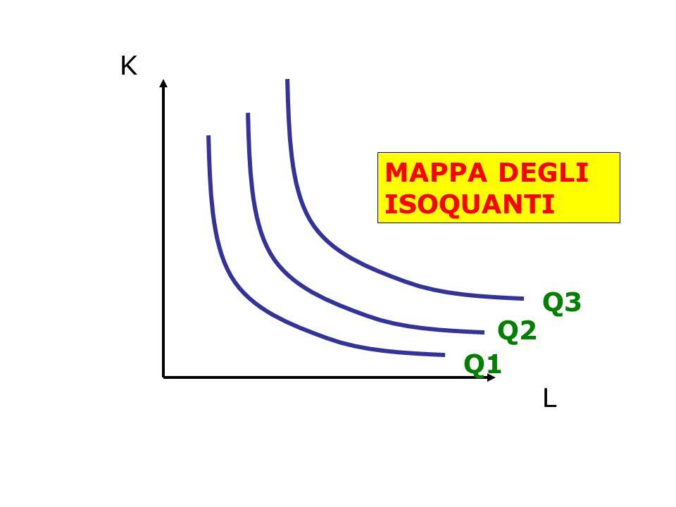 K L Q1 Q2 Q3 MAPPA DEGLI ISOQUANTI