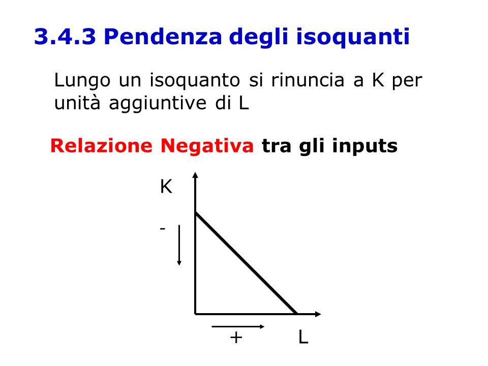 3.4.3 Pendenza degli isoquanti Lungo un isoquanto si rinuncia a K per unità aggiuntive di L Relazione Negativa tra gli inputs L - + K