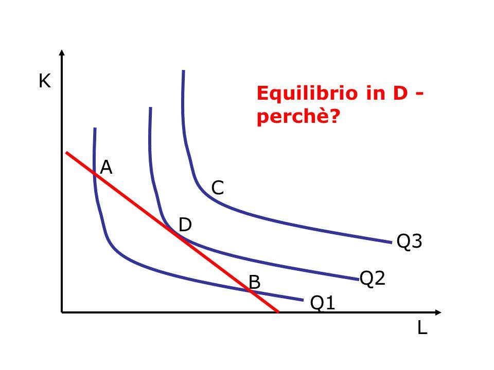 D K L Q1 Q2 Q3 Equilibrio in D - perchè? B C A
