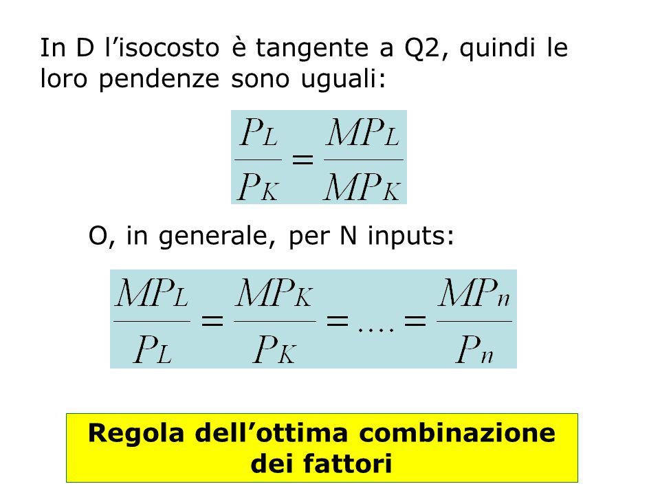 In D lisocosto è tangente a Q2, quindi le loro pendenze sono uguali: O, in generale, per N inputs: Regola dellottima combinazione dei fattori