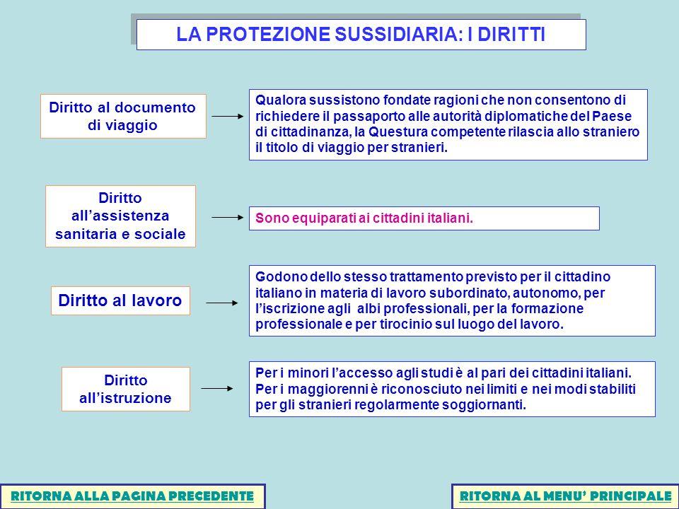 LA PROTEZIONE SUSSIDIARIA: I DIRITTI Diritto allassistenza sanitaria e sociale Sono equiparati ai cittadini italiani. RITORNA AL MENU PRINCIPALERITORN