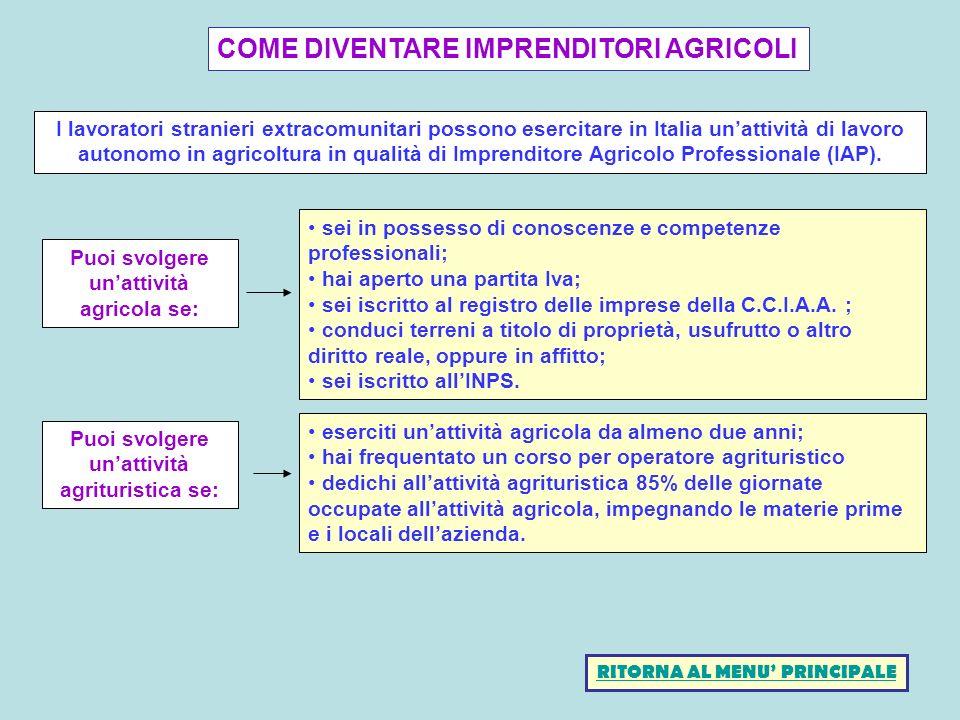 COME DIVENTARE IMPRENDITORI AGRICOLI I lavoratori stranieri extracomunitari possono esercitare in Italia unattività di lavoro autonomo in agricoltura