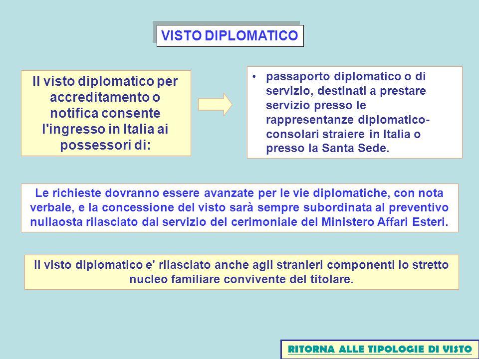 VISTO DIPLOMATICO Il visto diplomatico e' rilasciato anche agli stranieri componenti lo stretto nucleo familiare convivente del titolare. passaporto d