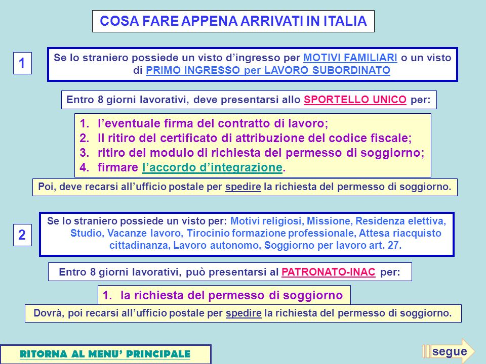 COSA FARE APPENA ARRIVATI IN ITALIA 1.leventuale firma del contratto di lavoro; 2.Il ritiro del certificato di attribuzione del codice fiscale; 3.riti