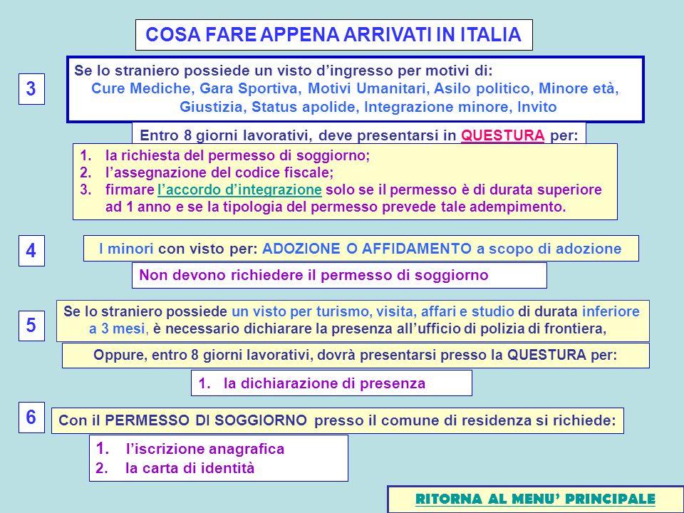 COSA FARE APPENA ARRIVATI IN ITALIA 3 RITORNA AL MENU PRINCIPALE I minori con visto per: ADOZIONE O AFFIDAMENTO a scopo di adozione Non devono richied