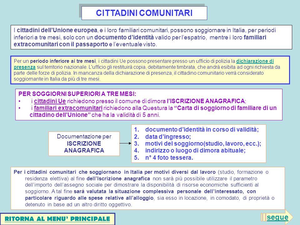 CITTADINI COMUNITARI 1.documento didentità in corso di validità; 2.data dingresso; 3.motivi del soggiorno(studio, lavoro, ecc.); 4.indirizzo o luogo d