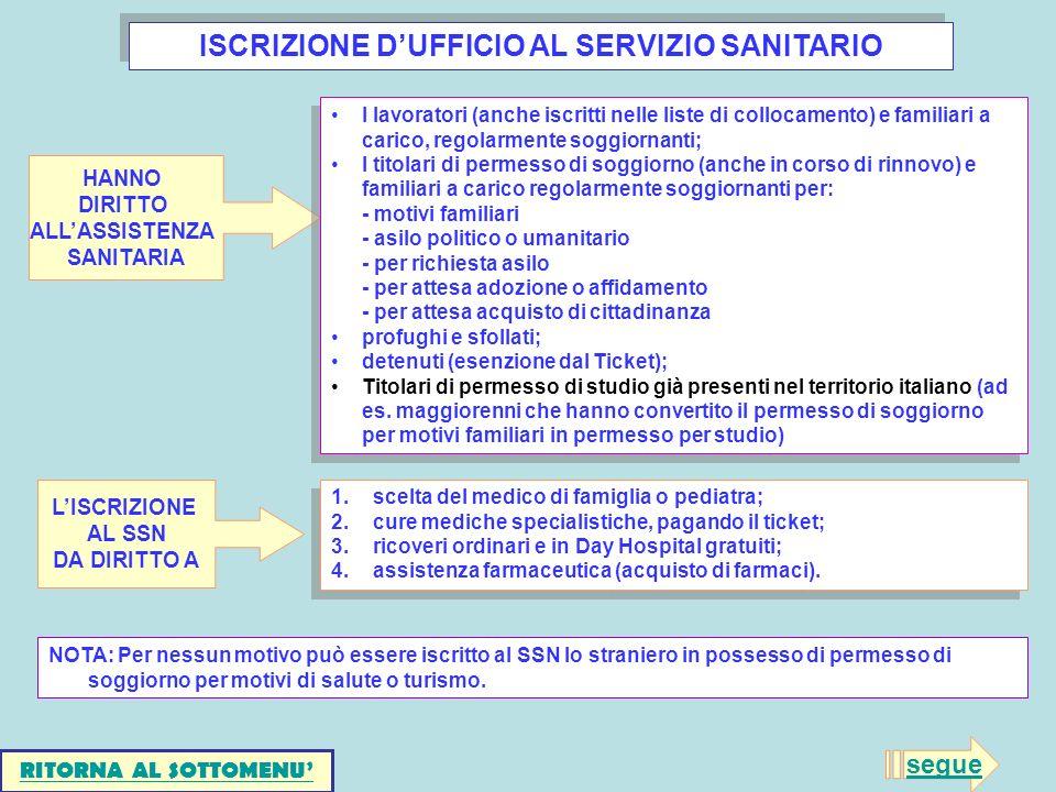ISCRIZIONE DUFFICIO AL SERVIZIO SANITARIO HANNO DIRITTO ALLASSISTENZA SANITARIA I lavoratori (anche iscritti nelle liste di collocamento) e familiari