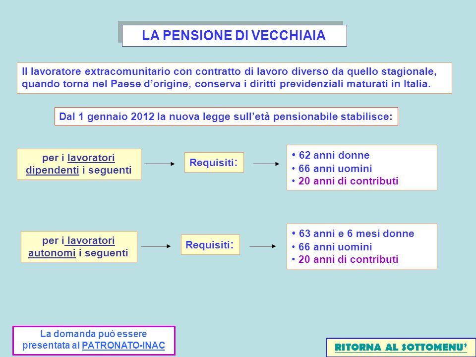 LA PENSIONE DI VECCHIAIA per i lavoratori dipendenti i seguenti Requisiti : 62 anni donne 66 anni uomini 20 anni di contributi per i lavoratori autono