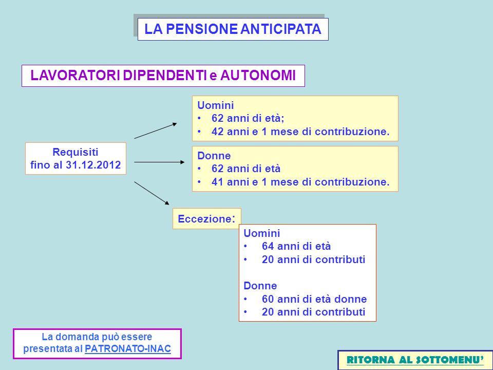 LA PENSIONE ANTICIPATA LAVORATORI DIPENDENTI e AUTONOMI Requisiti fino al 31.12.2012 Uomini 62 anni di età; 42 anni e 1 mese di contribuzione. Donne 6