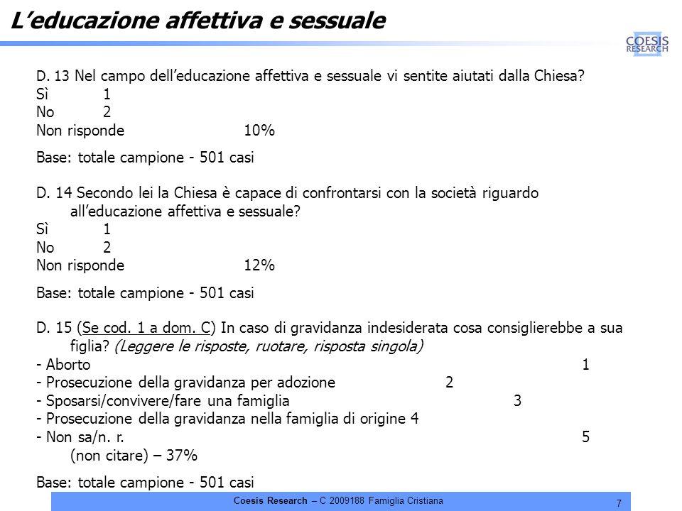 8 Coesis Research – C 2009188 Famiglia Cristiana D.