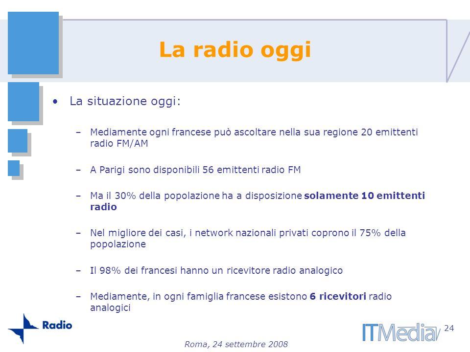 Roma, 24 settembre 2008 La radio oggi La situazione oggi: –Mediamente ogni francese può ascoltare nella sua regione 20 emittenti radio FM/AM –A Parigi
