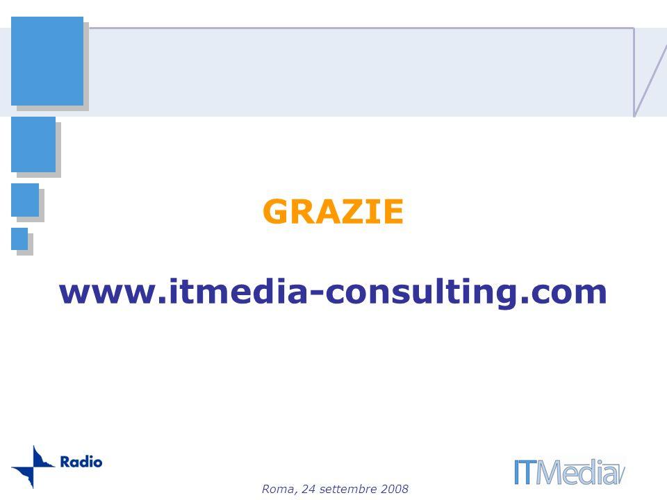 Roma, 24 settembre 2008 GRAZIE www.itmedia-consulting.com