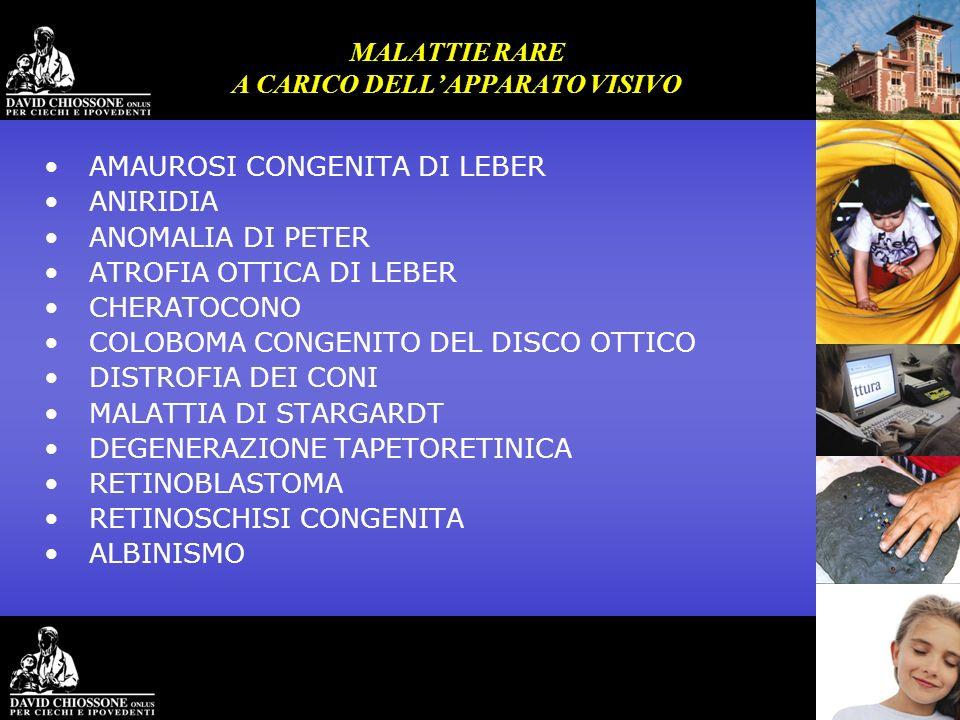 MALATTIE RARE A CARICO DELLAPPARATO VISIVO AMAUROSI CONGENITA DI LEBER ANIRIDIA ANOMALIA DI PETER ATROFIA OTTICA DI LEBER CHERATOCONO COLOBOMA CONGENI
