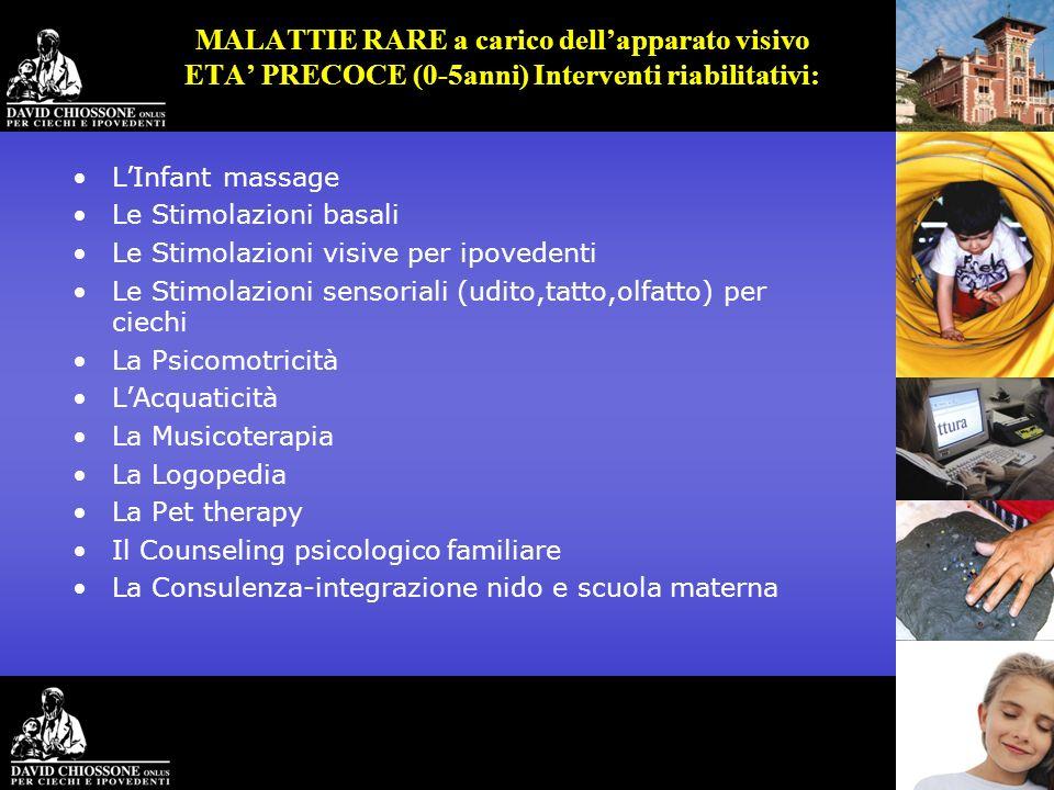MALATTIE RARE a carico dellapparato visivo ETA PRECOCE (0-5anni) Interventi riabilitativi: LInfant massage Le Stimolazioni basali Le Stimolazioni visi