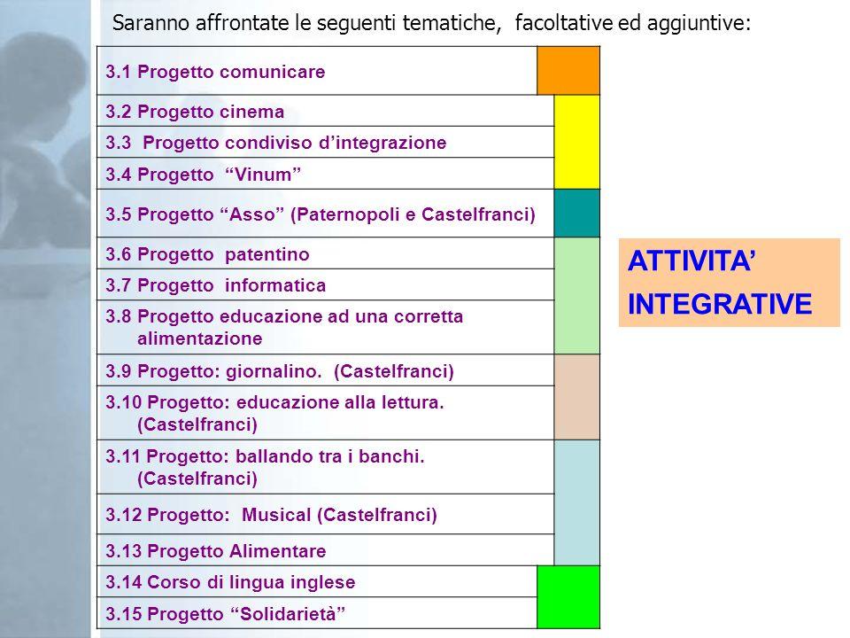 3.1 Progetto comunicare 3.2 Progetto cinema 3.3 Progetto condiviso dintegrazione 3.4 Progetto Vinum 3.5 Progetto Asso (Paternopoli e Castelfranci) 3.6