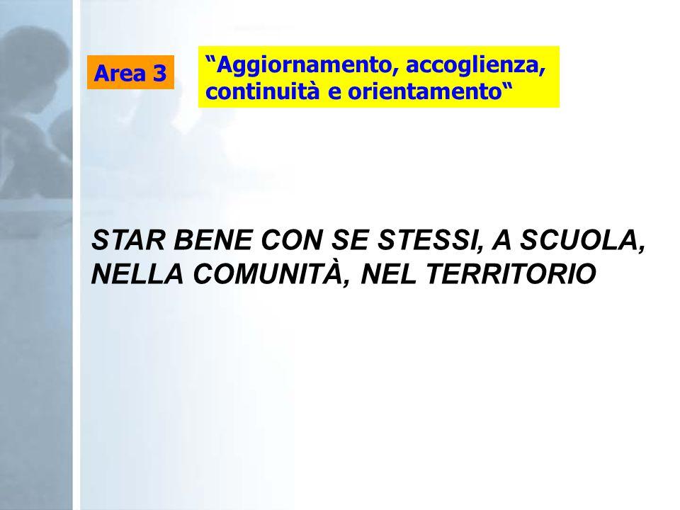 Aggiornamento, accoglienza, continuità e orientamento Area 3 STAR BENE CON SE STESSI, A SCUOLA, NELLA COMUNITÀ, NEL TERRITORIO