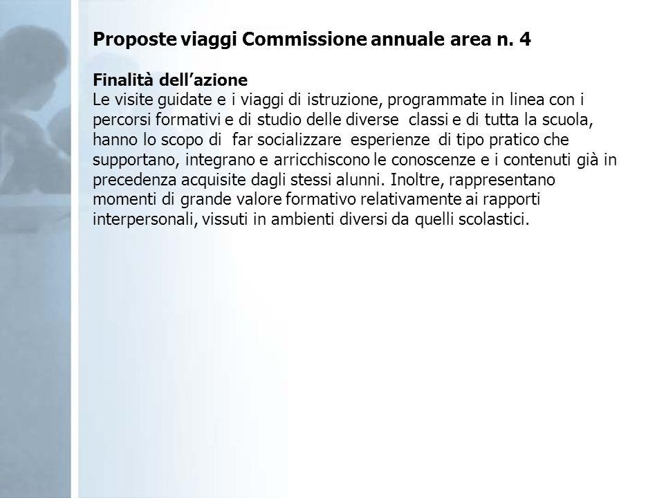 Proposte viaggi Commissione annuale area n. 4 Finalità dellazione Le visite guidate e i viaggi di istruzione, programmate in linea con i percorsi form