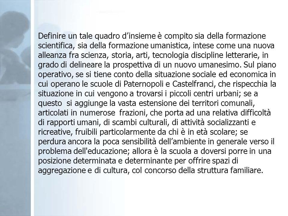 COLLEGIO DOCENTI CONSIGLIO DISTITUTO DIRIGENTE STAFF DEL DIRIGENTE FUNZIONE DOCENTE FUNZIONE AMMINISTRATIVA CONTABILITA BILANCIO PERSONALE COLLABORATORI SCOLASTICI CURRICOLO VALUTAZIONEFORMAZIONE VIGILANZA COLLABORAZIONE PULIZIA Organigramma dIstituto