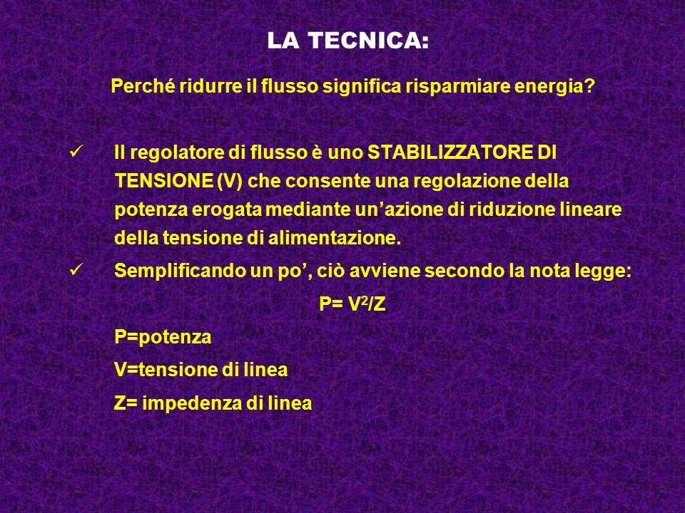 LA TECNICA: Perché ridurre il flusso significa risparmiare energia? Il regolatore di flusso è uno STABILIZZATORE DI TENSIONE (V) che consente una rego