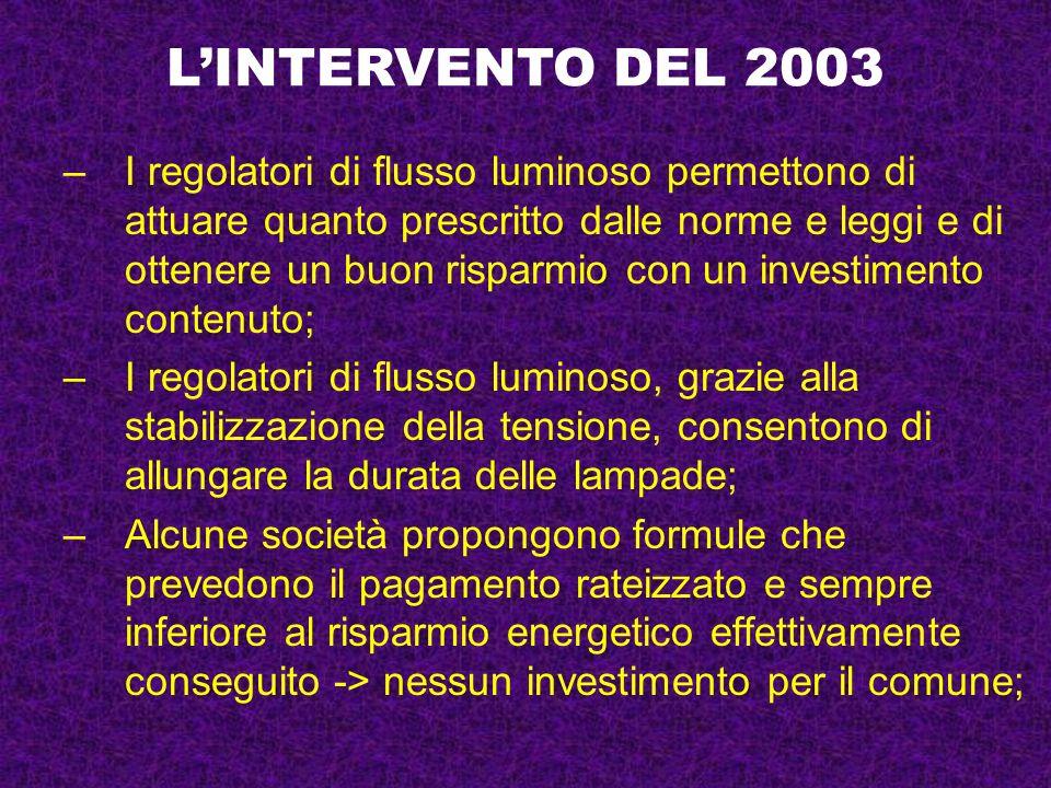 LINTERVENTO DEL 2003 –I regolatori di flusso luminoso permettono di attuare quanto prescritto dalle norme e leggi e di ottenere un buon risparmio con