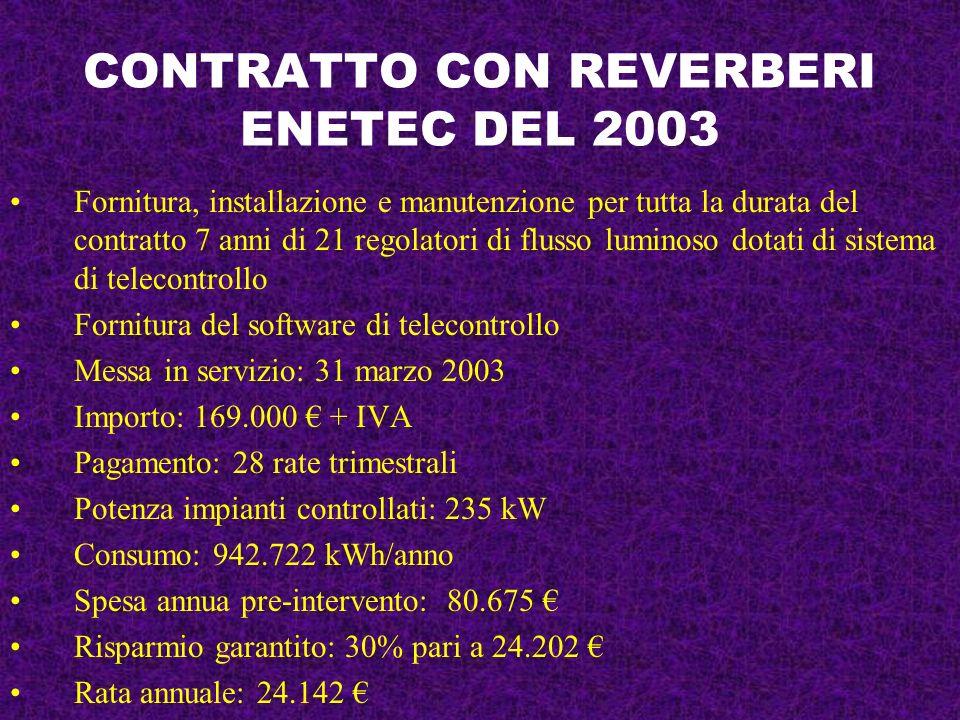 CONTRATTO CON REVERBERI ENETEC DEL 2003 Fornitura, installazione e manutenzione per tutta la durata del contratto 7 anni di 21 regolatori di flusso lu