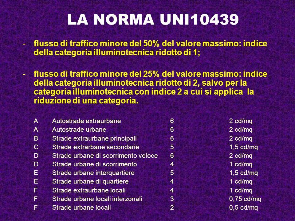 LA NORMA UNI10439 -flusso di traffico minore del 50% del valore massimo: indice della categoria illuminotecnica ridotto di 1; -flusso di traffico mino