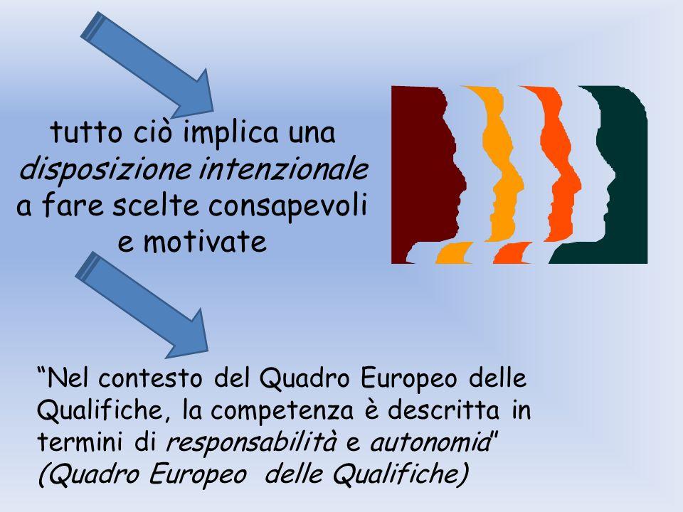 tutto ciò implica una disposizione intenzionale a fare scelte consapevoli e motivate Nel contesto del Quadro Europeo delle Qualifiche, la competenza è