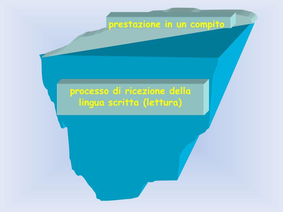 prestazione in un compito processo di ricezione della lingua scritta (lettura)