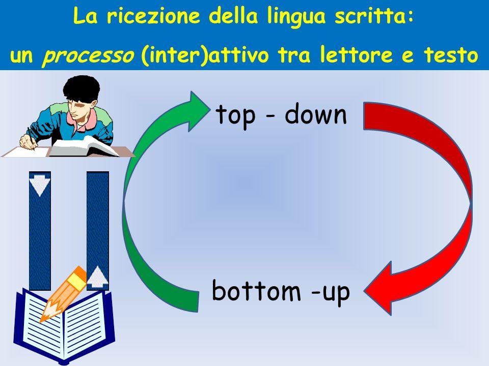 La ricezione della lingua scritta: un processo (inter)attivo tra lettore e testo top - down bottom -up