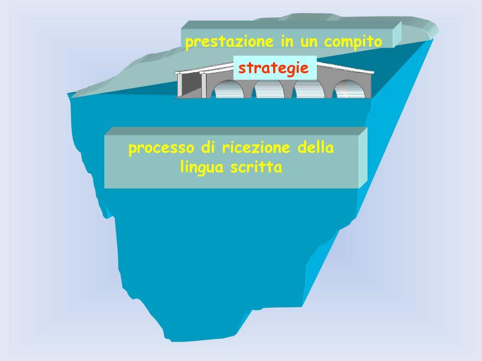 prestazione in un compito strategie processo di ricezione della lingua scritta