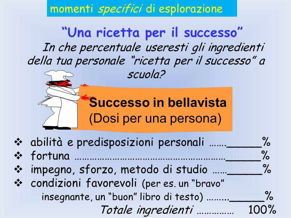 Una ricetta per il successo In che percentuale useresti gli ingredienti della tua personale ricetta per il successo a scuola? abilità e predisposizion