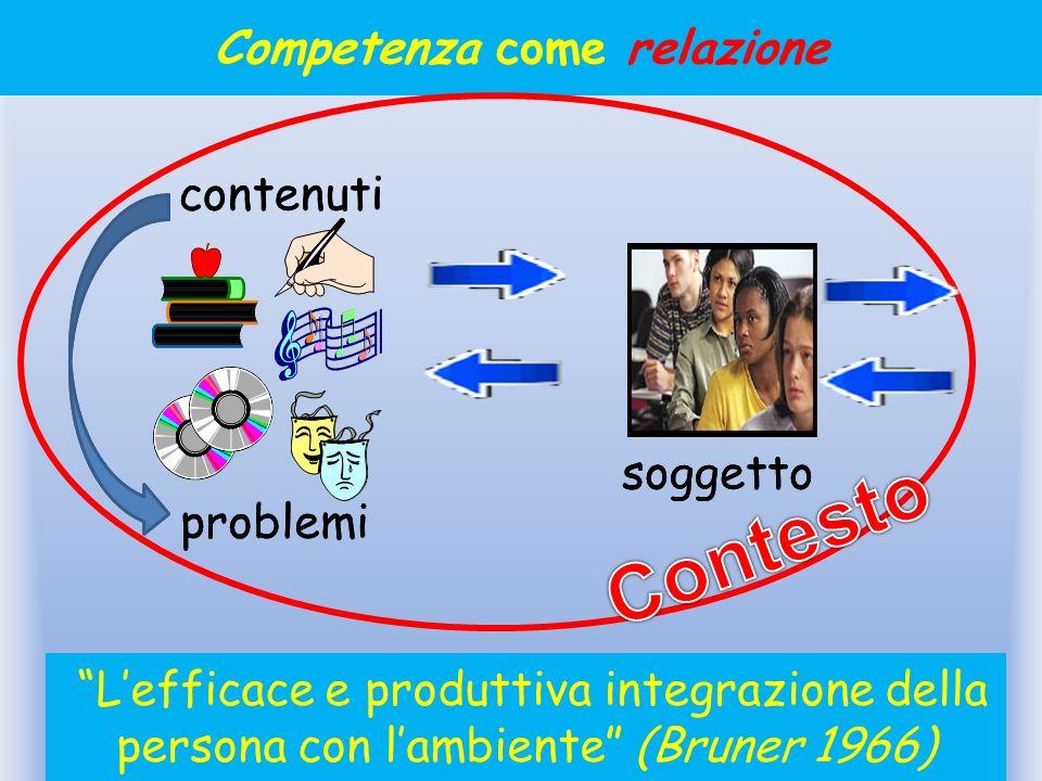 Lefficace e produttiva integrazione della persona con lambiente (Bruner 1966) Competenza come relazione soggetto problemi contenuti soggetto problemi