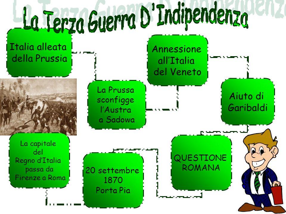 Italia alleata della Prussia Annessione allItalia del Veneto Aiuto di Garibaldi QUESTIONE ROMANA 20 settembre 1870 Porta Pia La capitale del Regno dIt