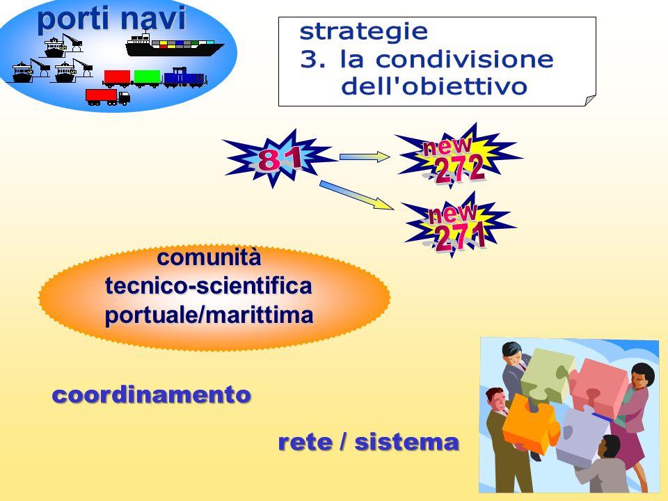 porti navi comunitàtecnico-scientificaportuale/marittima coordinamento rete / sistema