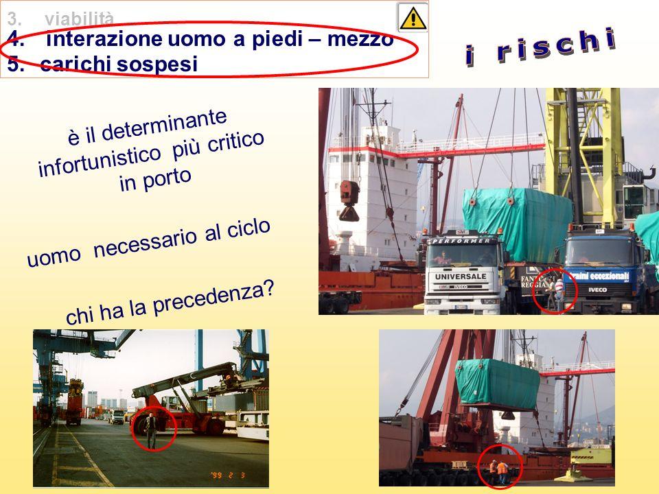 3. viabilità 4. interazione uomo a piedi – mezzo 5.carichi sospesi sulla nave