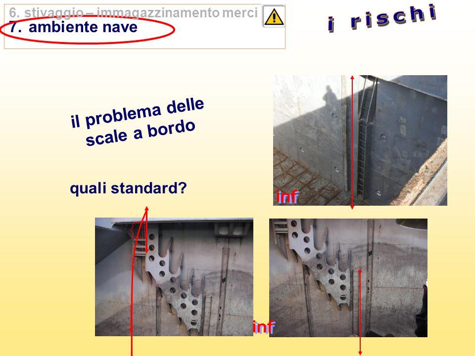7. ambiente nave 6.stivaggio – immagazzinamento merci il problema delle scale a bordo quali standard?