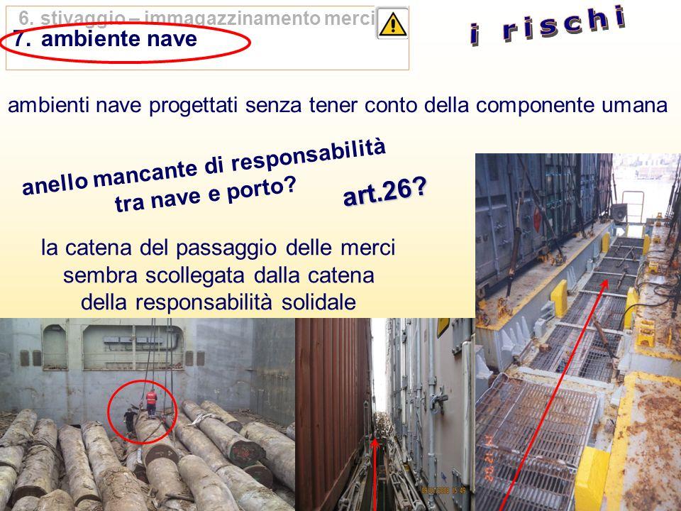 6.stivaggio – immagazzinamento merci 7. ambiente nave la catena del passaggio delle merci sembra scollegata dalla catena della responsabilità solidale