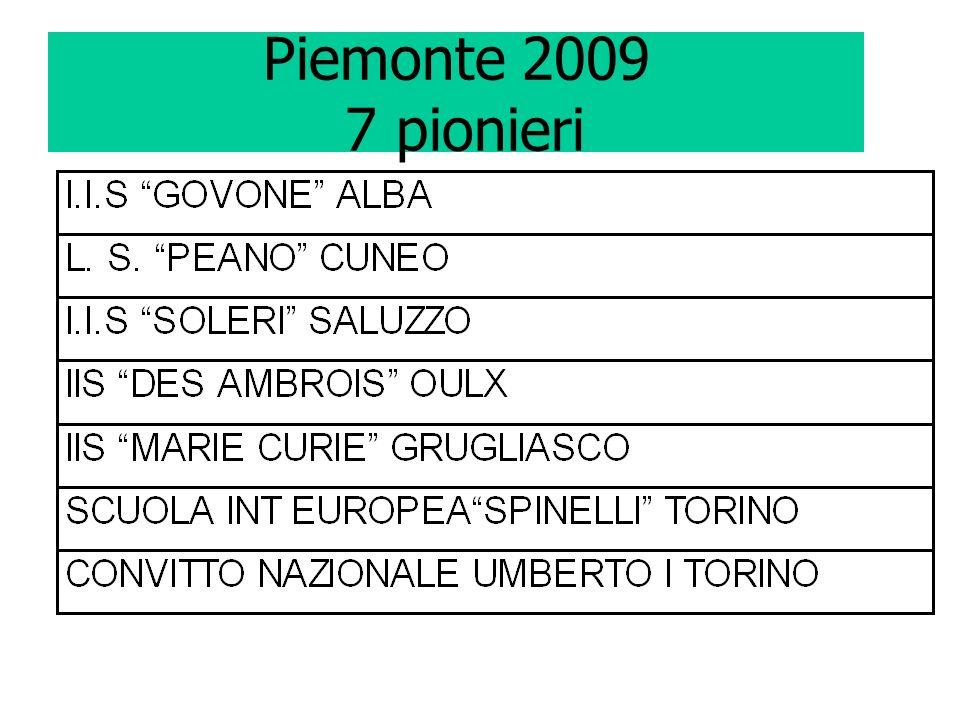 Piemonte 2009 7 pionieri