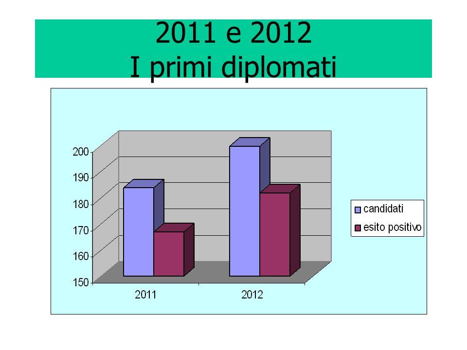 2011 e 2012 I primi diplomati