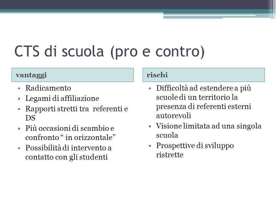 CTS di scuola (pro e contro) vantaggirischi Radicamento Legami di affiliazione Rapporti stretti tra referenti e DS Più occasioni di scambio e confront
