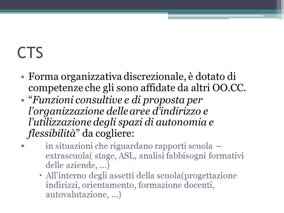 CTS Forma organizzativa discrezionale, è dotato di competenze che gli sono affidate da altri OO.CC. Funzioni consultive e di proposta per lorganizzazi