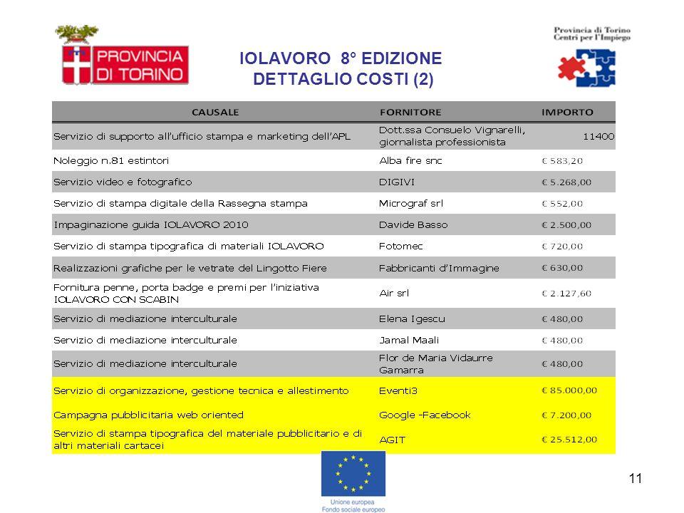 11 IOLAVORO 8° EDIZIONE DETTAGLIO COSTI (2)