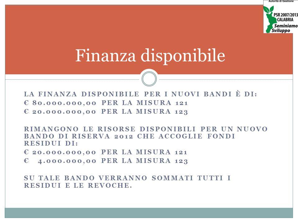 MISURA 121 1.SOGLIA MASSIMA DI INTERVENTO PUBBLICO 750.000 2.
