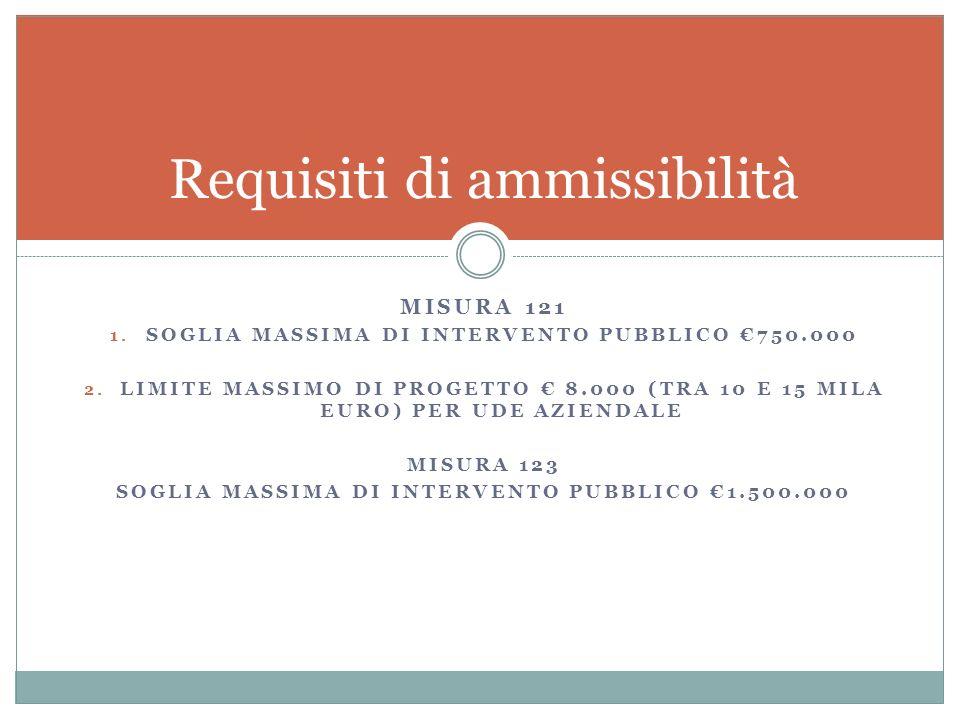 MISURA 121 1. SOGLIA MASSIMA DI INTERVENTO PUBBLICO 750.000 2.