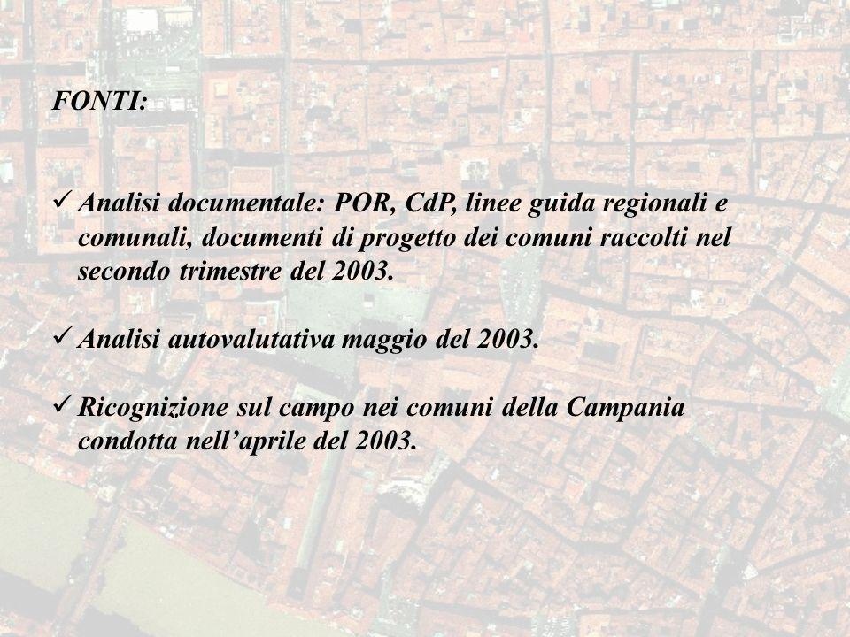 FONTI: Analisi documentale: POR, CdP, linee guida regionali e comunali, documenti di progetto dei comuni raccolti nel secondo trimestre del 2003. Anal
