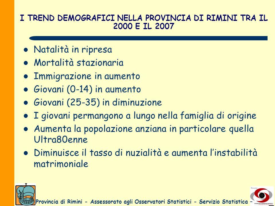 Provincia di Rimini - Assessorato agli Osservatori Statistici - Servizio Statistica – I TREND DEMOGRAFICI NELLA PROVINCIA DI RIMINI TRA IL 2000 E IL 2