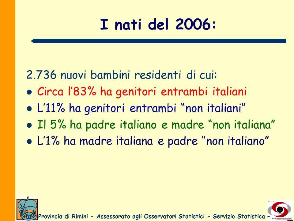 Provincia di Rimini - Assessorato agli Osservatori Statistici - Servizio Statistica – I nati del 2006: 2.736 nuovi bambini residenti di cui: Circa l83