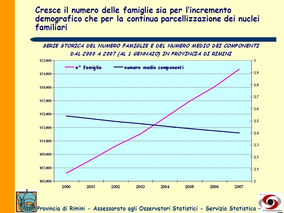 Provincia di Rimini - Assessorato agli Osservatori Statistici - Servizio Statistica – Cresce il numero delle famiglie sia per lincremento demografico