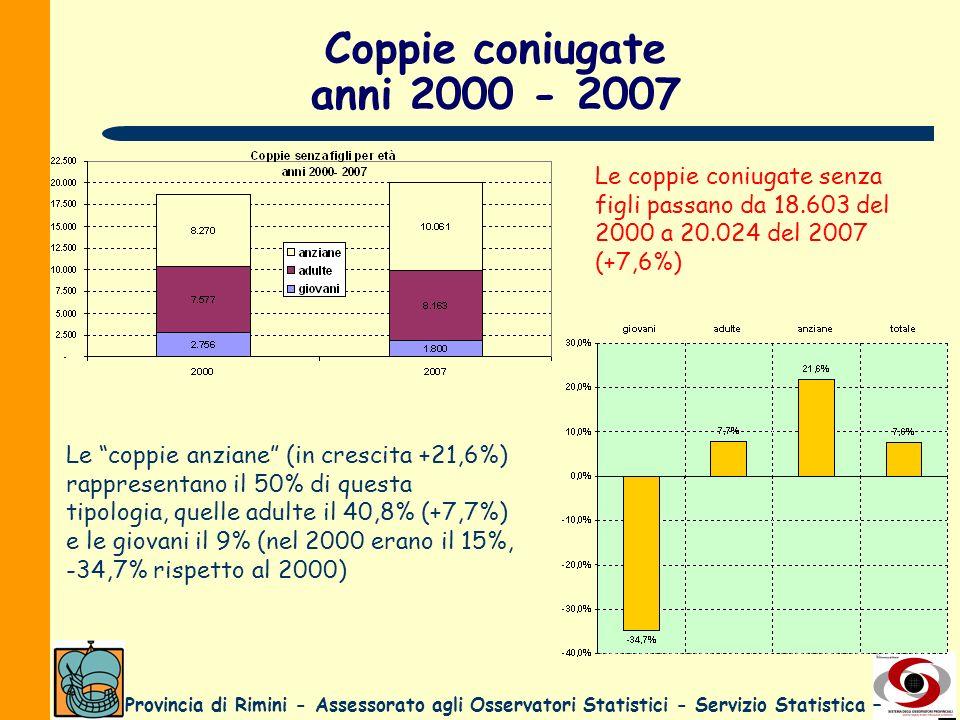 Provincia di Rimini - Assessorato agli Osservatori Statistici - Servizio Statistica – Coppie coniugate anni 2000 - 2007 Le coppie anziane (in crescita